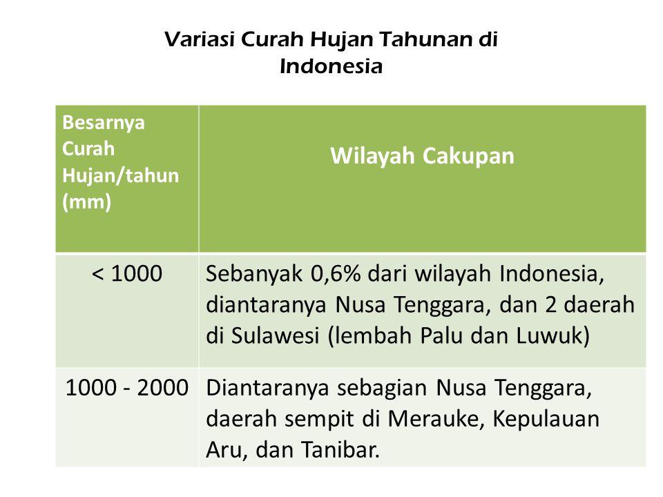 Besarnya Curah Hujan/tahun (mm) Wilayah Cakupan < 1000Sebanyak 0,6% dari wilayah Indonesia, diantaranya Nusa Tenggara, dan 2 daerah di Sulawesi (lembah Palu dan Luwuk) 1000 - 2000Diantaranya sebagian Nusa Tenggara, daerah sempit di Merauke, Kepulauan Aru, dan Tanibar.