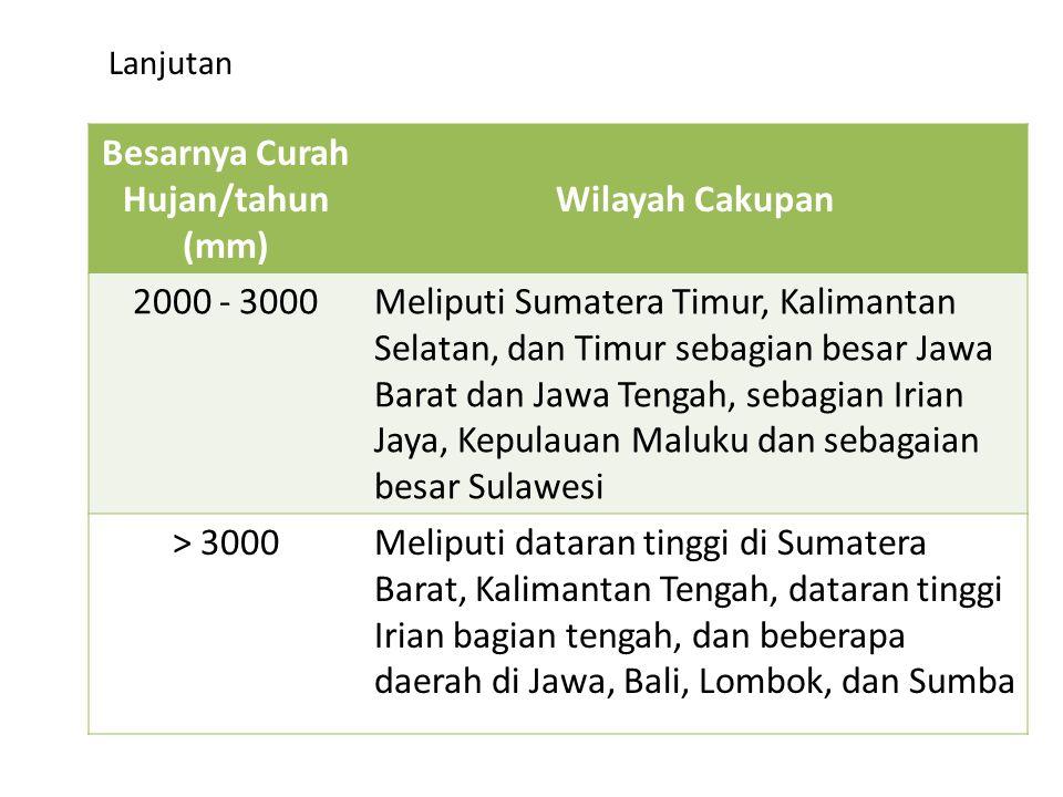 Besarnya Curah Hujan/tahun (mm) Wilayah Cakupan 2000 - 3000Meliputi Sumatera Timur, Kalimantan Selatan, dan Timur sebagian besar Jawa Barat dan Jawa Tengah, sebagian Irian Jaya, Kepulauan Maluku dan sebagaian besar Sulawesi > 3000Meliputi dataran tinggi di Sumatera Barat, Kalimantan Tengah, dataran tinggi Irian bagian tengah, dan beberapa daerah di Jawa, Bali, Lombok, dan Sumba Lanjutan