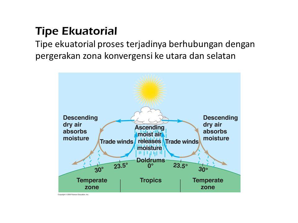 Tipe Ekuatorial Tipe ekuatorial proses terjadinya berhubungan dengan pergerakan zona konvergensi ke utara dan selatan
