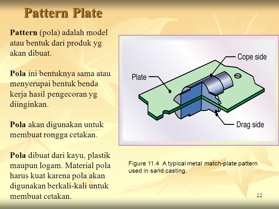 22 Pattern Plate Figure 11.4 A typical metal match-plate pattern used in sand casting.