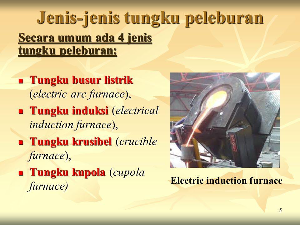 6 Tungku busur listrik (electric arc furnace) Laju peleburan dan laju produksi tinggi, Laju peleburan dan laju produksi tinggi, Tingkat polusi lebih rendah dibanding tungku lain, Tingkat polusi lebih rendah dibanding tungku lain, Memiliki kemampuan menahan logam cair pada temperatur tertentu u/ jangka waktu lama (untuk pemaduan logam), Memiliki kemampuan menahan logam cair pada temperatur tertentu u/ jangka waktu lama (untuk pemaduan logam),