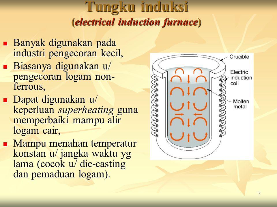 8 Contoh tungku induksi (electrical induction furnace)