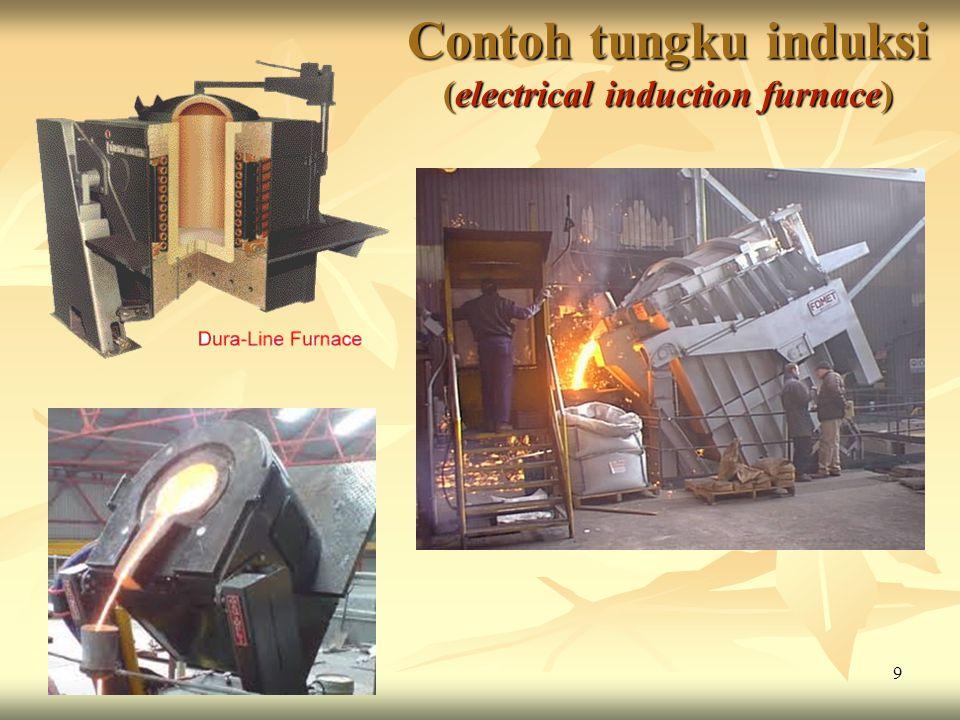 40Vacuum-Casting Vacuum casting juga disebut dgn counter-gravity low-pressure (CL) process, Vacuum casting juga disebut dgn counter-gravity low-pressure (CL) process, Proses vacuum casting dilakukan dgn mencelupkan mold/cetakan kedalam logam cair yg berada dalam tungku pemanas listrik, Proses vacuum casting dilakukan dgn mencelupkan mold/cetakan kedalam logam cair yg berada dalam tungku pemanas listrik, Rongga cetakan divakum (sampai 2/3 tekanan atmosfir), sehingga logam cair terhisap dan mengisi rongga cetakan, Rongga cetakan divakum (sampai 2/3 tekanan atmosfir), sehingga logam cair terhisap dan mengisi rongga cetakan, Seteleh rongga cetakan terisi logam cair, cetakan diangkat, Seteleh rongga cetakan terisi logam cair, cetakan diangkat, Vaccum casting umumnya dipakai u/ benda kerja yg tipis (mempunyai ketebalan sekitar 1 mm) Vaccum casting umumnya dipakai u/ benda kerja yg tipis (mempunyai ketebalan sekitar 1 mm)