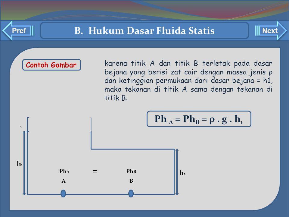 ` Pref Next B. Hukum Dasar Fluida Statis AB Ph A = Ph B karena titik A dan titik B terletak pada dasar bejana yang berisi zat cair dengan massa jenis