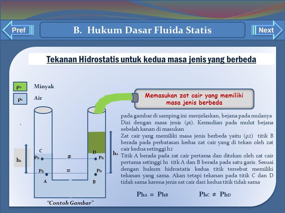 ` ` Tekanan Hidrostatis untuk kedua masa jenis yang berbeda Memasukan zat cair yang memiliki masa jenis berbeda h2h2 h1h1 pada gambar di samping ini m