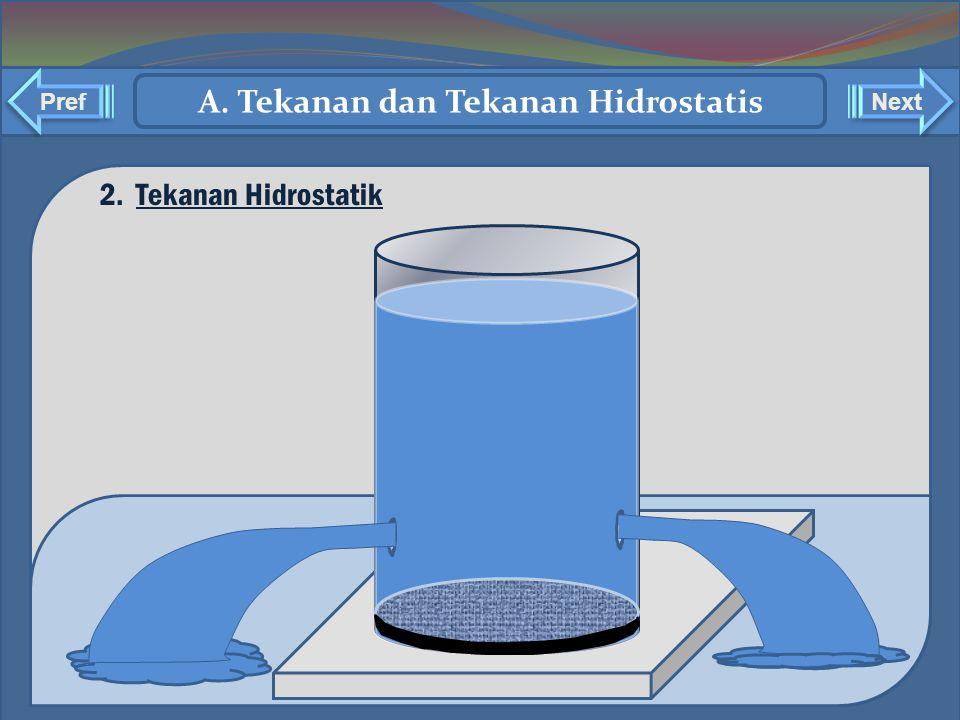 ` ` Penamp ung air Saat benda dicelupkan ke dalam zat cair, sesungguhnya berat benda tersebut tidak berkurang.