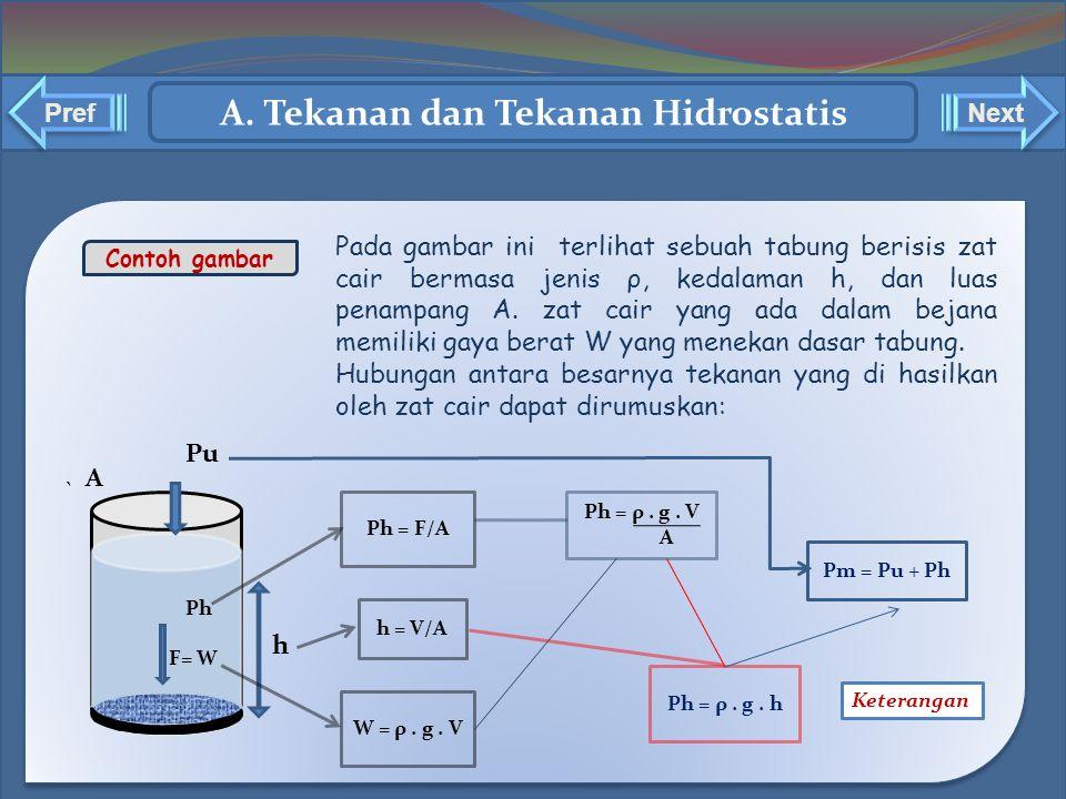 A. Tekanan dan Tekanan Hidrostatis ` ` Contoh gambar A F= W h Pada gambar ini terlihat sebuah tabung berisis zat cair bermasa jenis ρ, kedalaman h, da