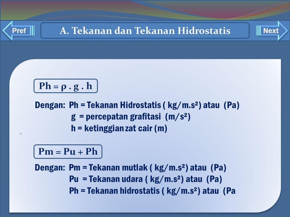 ` ` Ph = ρ. g. h Dengan: Ph = Tekanan Hidrostatis ( kg/m.s²) atau (Pa) g = percepatan grafitasi (m/s²) h = ketinggian zat cair (m) Pm = Pu + Ph Dengan