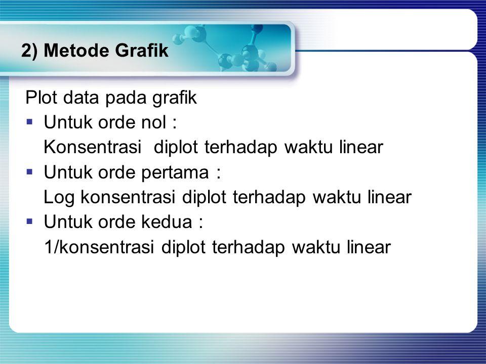 2) Metode Grafik Plot data pada grafik  Untuk orde nol : Konsentrasi diplot terhadap waktu linear  Untuk orde pertama : Log konsentrasi diplot terha