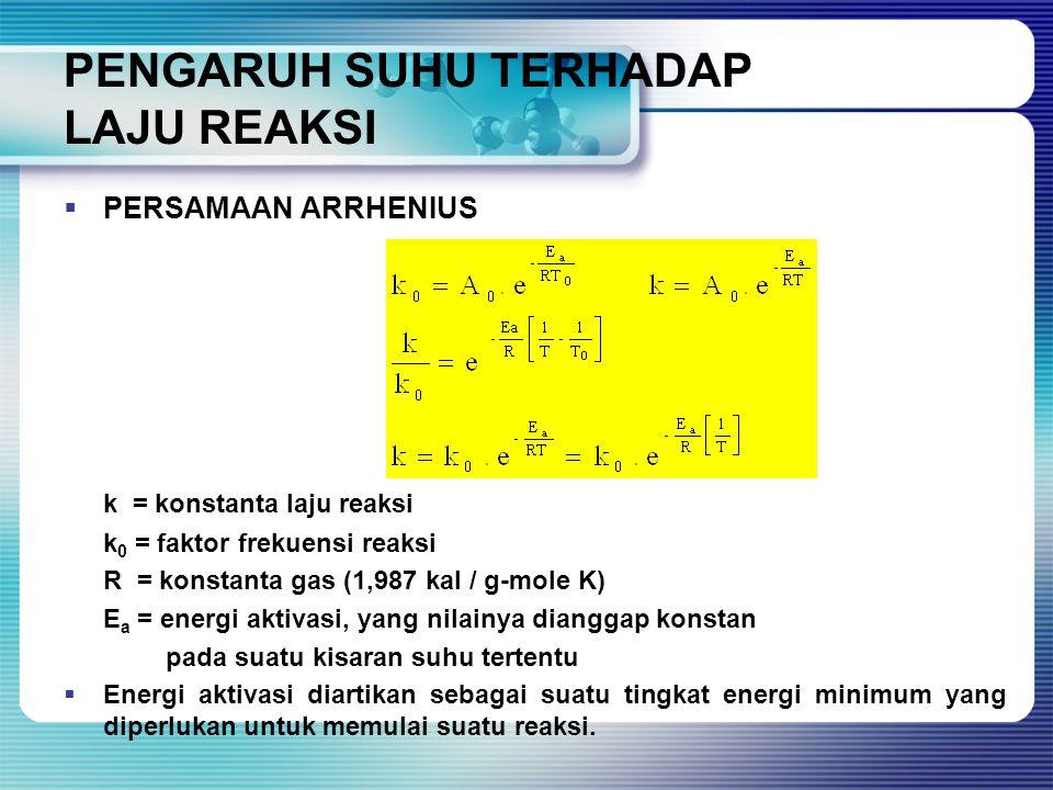 PENGARUH SUHU TERHADAP LAJU REAKSI  PERSAMAAN ARRHENIUS k = konstanta laju reaksi k 0 = faktor frekuensi reaksi R = konstanta gas (1,987 kal / g-mole