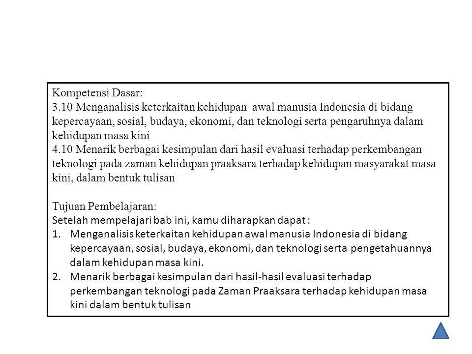Kompetensi Dasar: 3.10 Menganalisis keterkaitan kehidupan awal manusia Indonesia di bidang kepercayaan, sosial, budaya, ekonomi, dan teknologi serta p