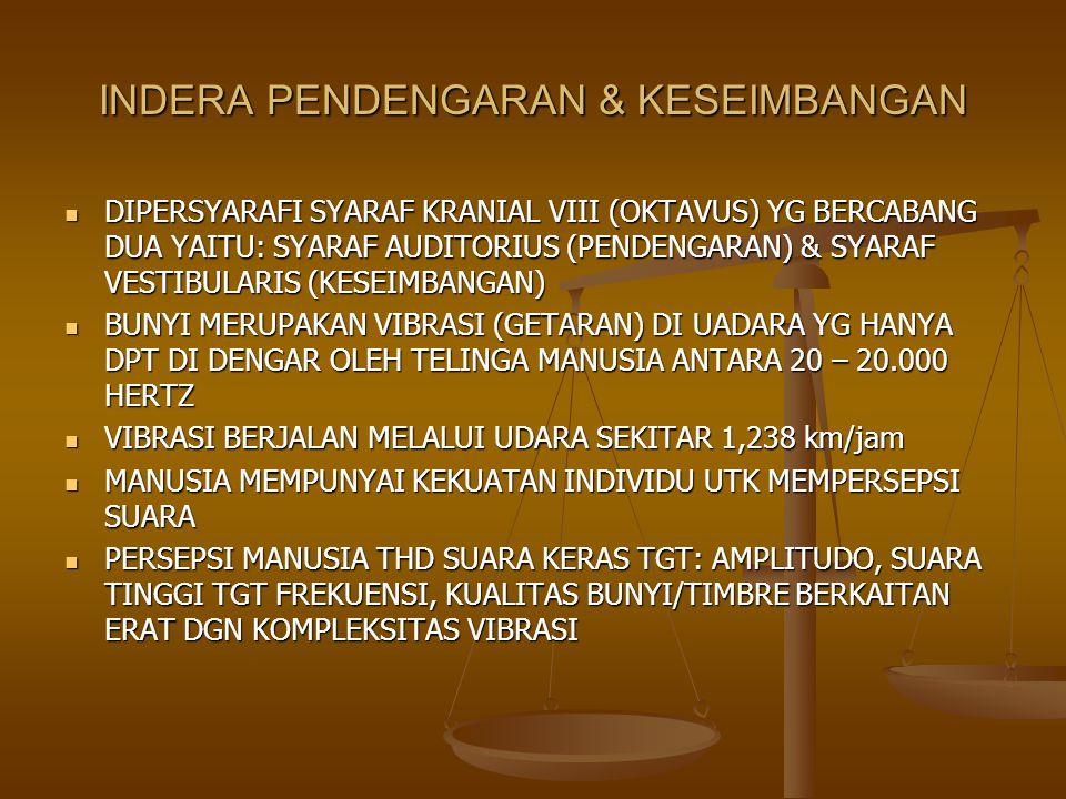 INDERA PENDENGARAN & KESEIMBANGAN DIPERSYARAFI SYARAF KRANIAL VIII (OKTAVUS) YG BERCABANG DUA YAITU: SYARAF AUDITORIUS (PENDENGARAN) & SYARAF VESTIBUL
