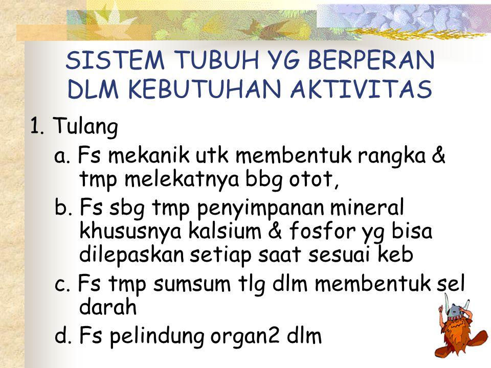 SISTEM TUBUH YG BERPERAN DLM KEBUTUHAN AKTIVITAS 1.
