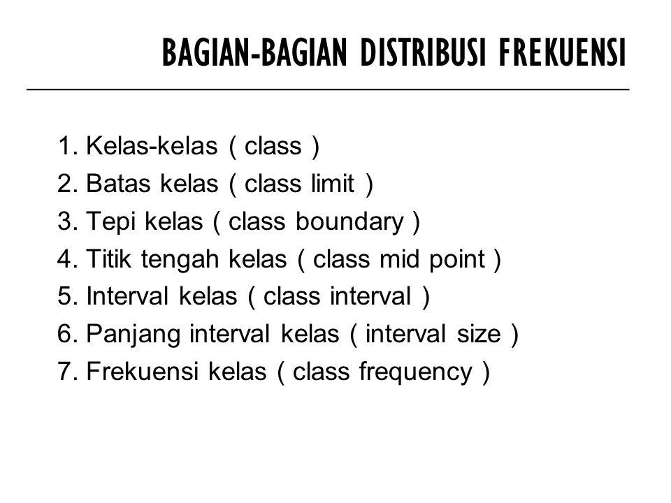 1. Kelas-kelas ( class ) 2. Batas kelas ( class limit ) 3. Tepi kelas ( class boundary ) 4. Titik tengah kelas ( class mid point ) 5. Interval kelas (