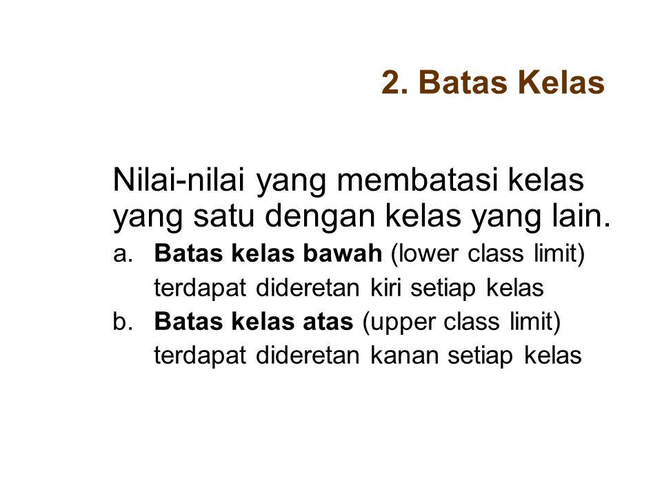 2. Batas Kelas Nilai-nilai yang membatasi kelas yang satu dengan kelas yang lain. a. Batas kelas bawah (lower class limit) terdapat dideretan kiri set