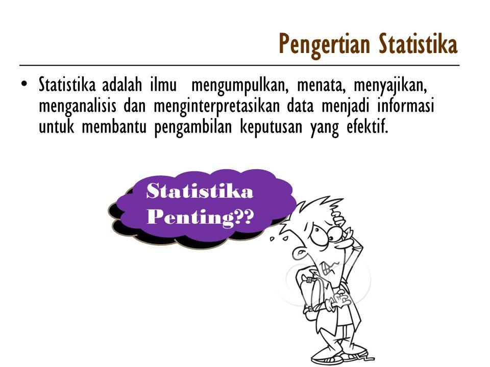 Jenis-jenis Statistika Statistika Statistika Induktif Statistika Deskriptif Materi : -Penyajian Data -Ukuran Pemusatan -Ukuran Penyebaran -Angka Indeks -Deret Berkala dan Peramalan Materi : -Penyajian Data -Ukuran Pemusatan -Ukuran Penyebaran -Angka Indeks -Deret Berkala dan Peramalan Materi : -Probabilitas dan Teori Keputusan -Metode Sampling -Teori Pendugaan -Pengujian Hipotesa Materi : -Probabilitas dan Teori Keputusan -Metode Sampling -Teori Pendugaan -Pengujian Hipotesa