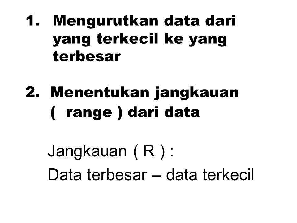 1.Mengurutkan data dari yang terkecil ke yang terbesar Jangkauan ( R ) : Data terbesar – data terkecil 2. Menentukan jangkauan ( range ) dari data