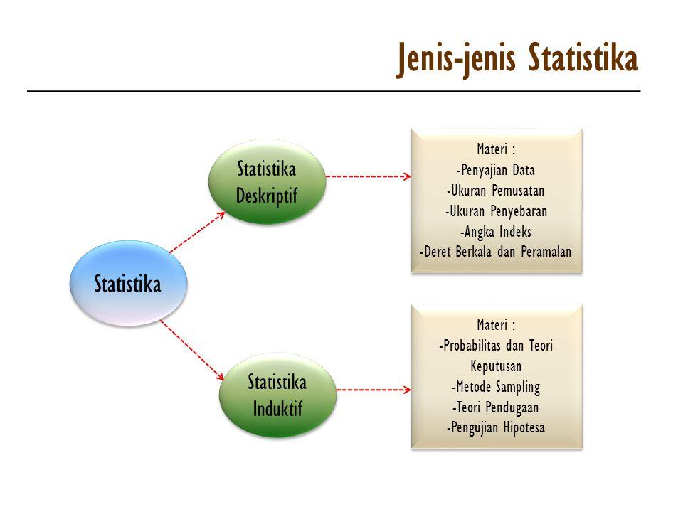 Statistika deskriptif adalah metode statistika yang digunakan untuk menggambarkan atau mendeskripsikan data yang telah dikumpulkan menjadi sebuah informasi.