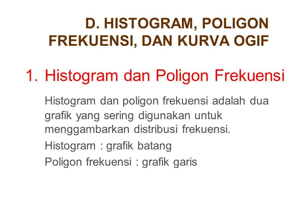 D. HISTOGRAM, POLIGON FREKUENSI, DAN KURVA OGIF 1.Histogram dan Poligon Frekuensi Histogram dan poligon frekuensi adalah dua grafik yang sering diguna