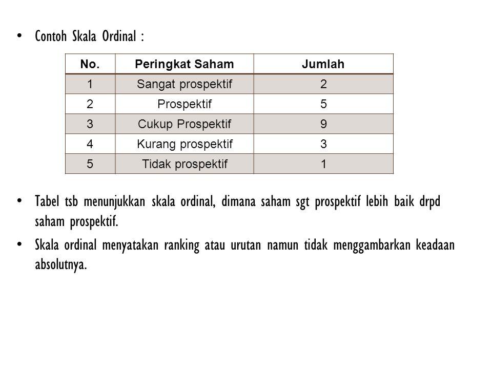 Contoh Skala Ordinal : Tabel tsb menunjukkan skala ordinal, dimana saham sgt prospektif lebih baik drpd saham prospektif. Skala ordinal menyatakan ran