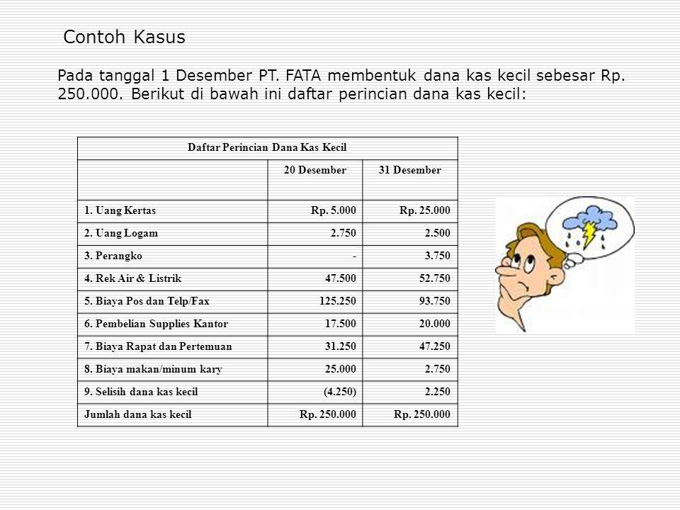 Contoh Kasus Daftar Perincian Dana Kas Kecil 20 Desember31 Desember 1. Uang KertasRp. 5.000Rp. 25.000 2. Uang Logam2.7502.500 3. Perangko-3.750 4. Rek