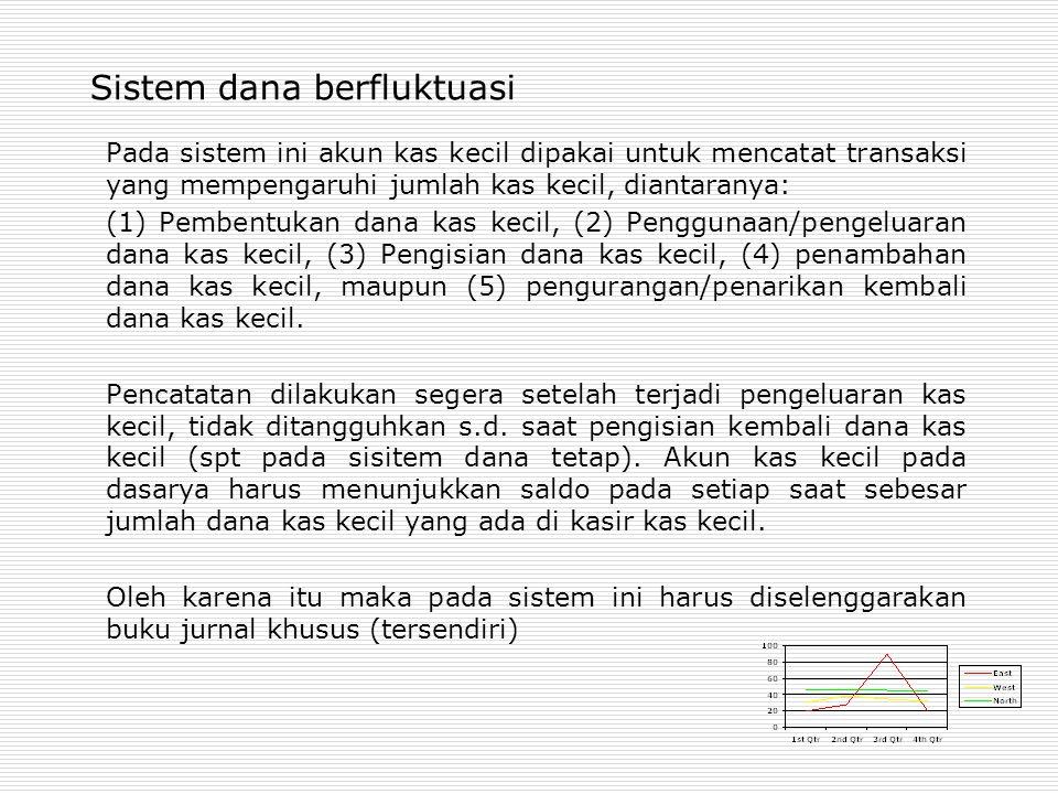 Sistem dana berfluktuasi Pada sistem ini akun kas kecil dipakai untuk mencatat transaksi yang mempengaruhi jumlah kas kecil, diantaranya: (1) Pembentu