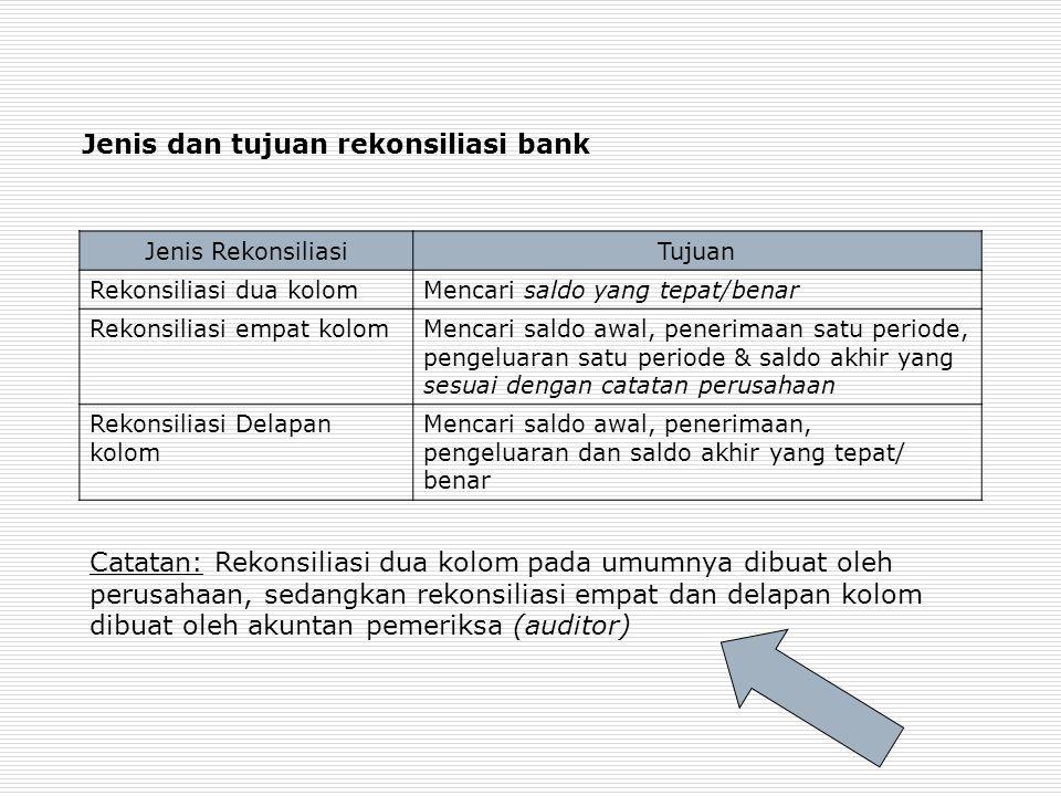 Jenis dan tujuan rekonsiliasi bank Jenis RekonsiliasiTujuan Rekonsiliasi dua kolomMencari saldo yang tepat/benar Rekonsiliasi empat kolomMencari saldo