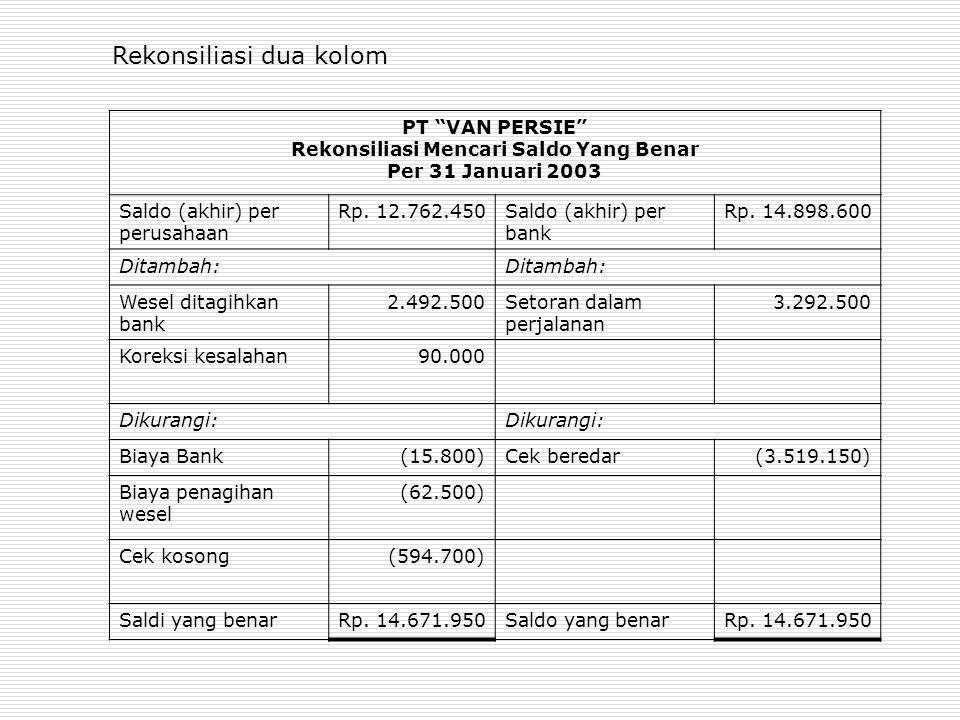 """PT """"VAN PERSIE"""" Rekonsiliasi Mencari Saldo Yang Benar Per 31 Januari 2003 Saldo (akhir) per perusahaan Rp. 12.762.450Saldo (akhir) per bank Rp. 14.898"""