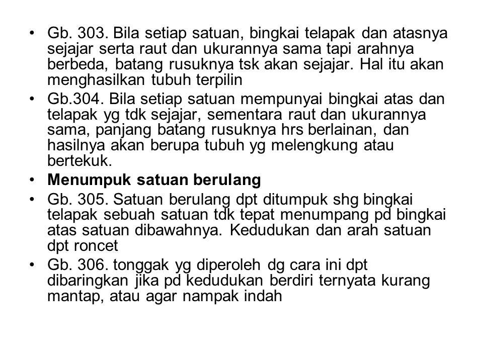 Penambahan dan pengurangan Gb.307.