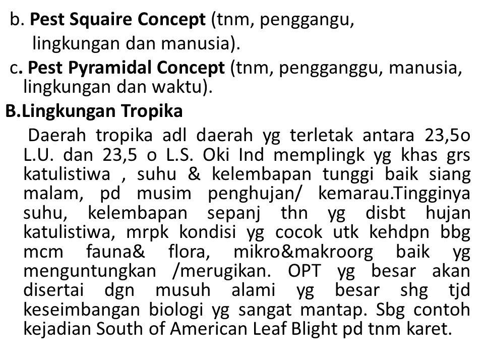 b. Pest Squaire Concept (tnm, penggangu, lingkungan dan manusia). c. Pest Pyramidal Concept (tnm, pengganggu, manusia, lingkungan dan waktu). B.Lingku