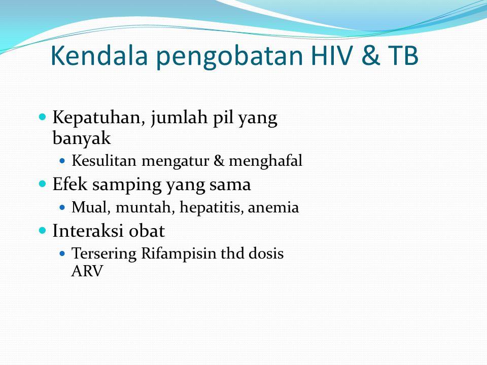 Kendala pengobatan HIV & TB Kepatuhan, jumlah pil yang banyak Kesulitan mengatur & menghafal Efek samping yang sama Mual, muntah, hepatitis, anemia In
