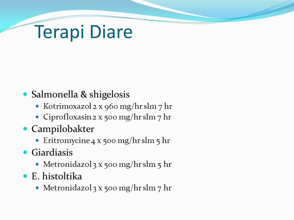 Terapi Diare Salmonella & shigelosis Kotrimoxazol 2 x 960 mg/hr slm 7 hr Ciprofloxasin 2 x 500 mg/hr slm 7 hr Campilobakter Eritromycine 4 x 500 mg/hr