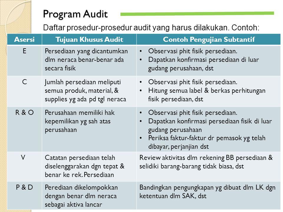 Program Audit POLITEKNIK NSC Daftar prosedur-prosedur audit yang harus dilakukan. Contoh: AsersiTujuan Khusus AuditContoh Pengujian Subtantif EPersedi