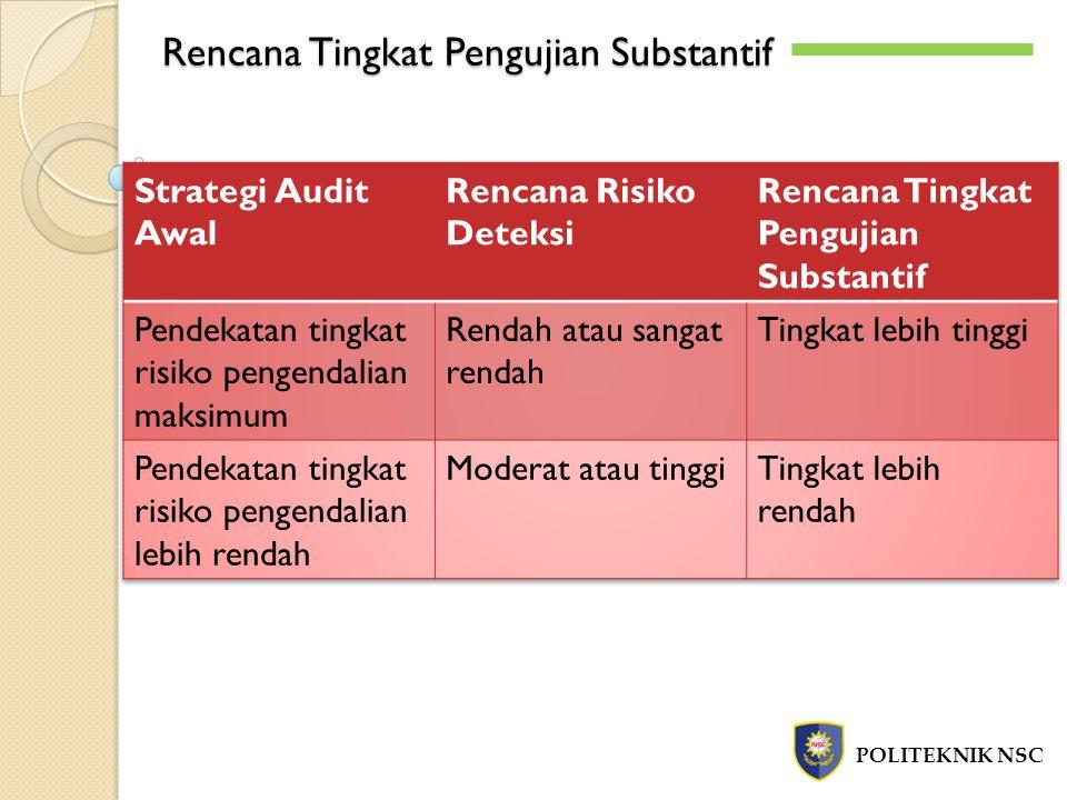 Rencana Tingkat Pengujian Substantif POLITEKNIK NSC