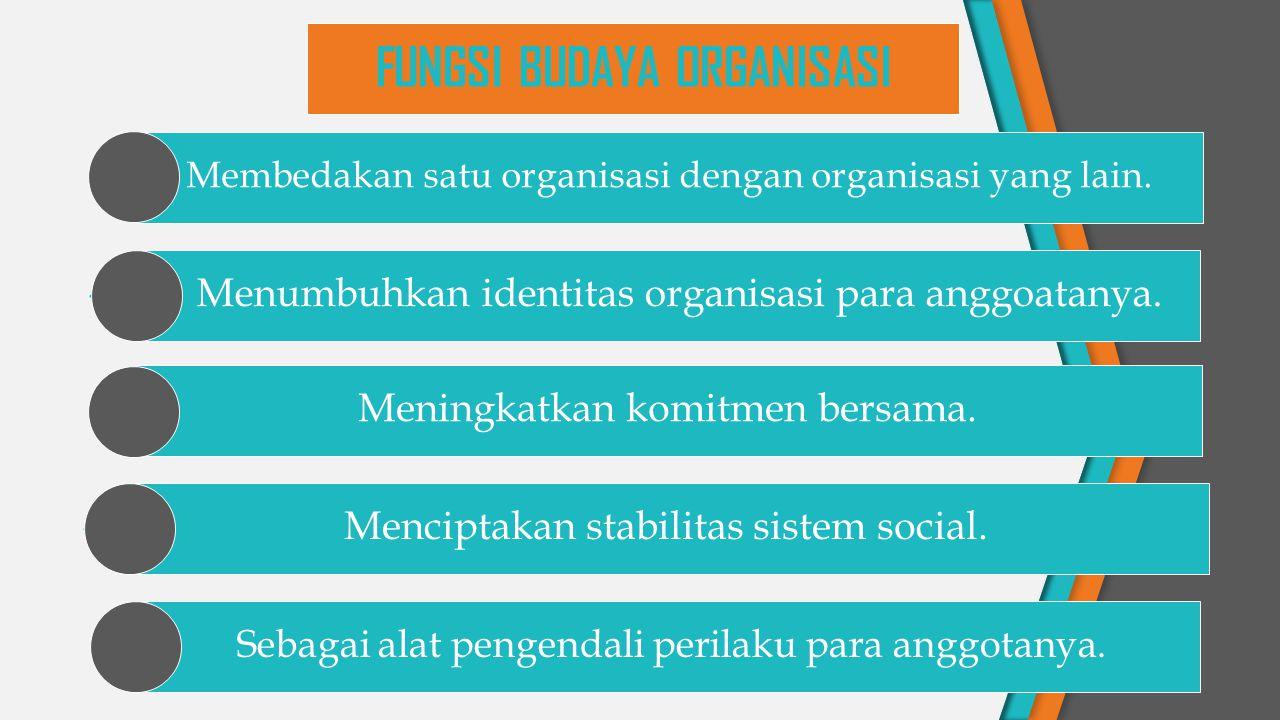 FUNGSI BUDAYA ORGANISASI Membedakan satu organisasi dengan organisasi yang lain.