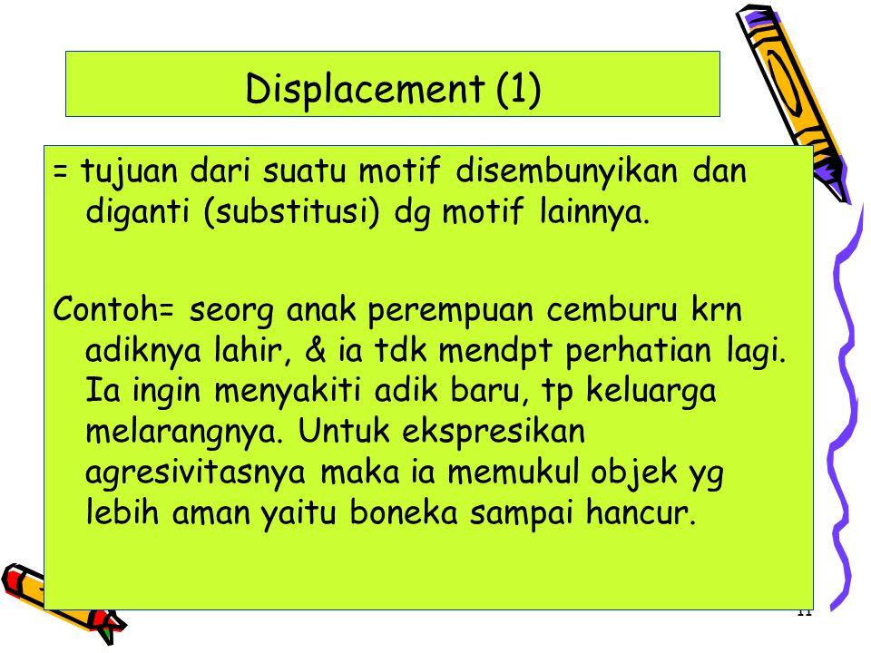 11 Displacement (1) = tujuan dari suatu motif disembunyikan dan diganti (substitusi) dg motif lainnya. Contoh= seorg anak perempuan cemburu krn adikny