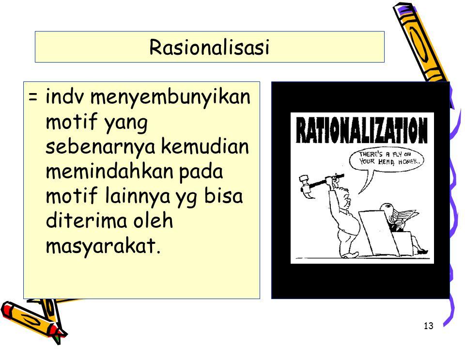 13 Rasionalisasi = indv menyembunyikan motif yang sebenarnya kemudian memindahkan pada motif lainnya yg bisa diterima oleh masyarakat..