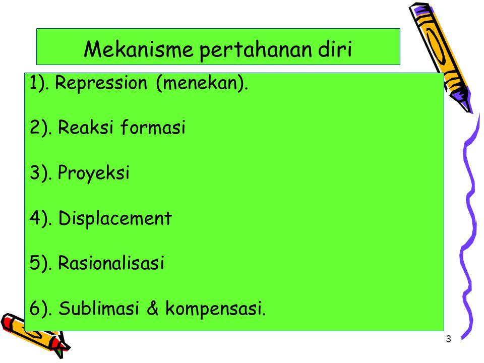 3 Mekanisme pertahanan diri 1). Repression (menekan). 2). Reaksi formasi 3). Proyeksi 4). Displacement 5). Rasionalisasi 6). Sublimasi & kompensasi.