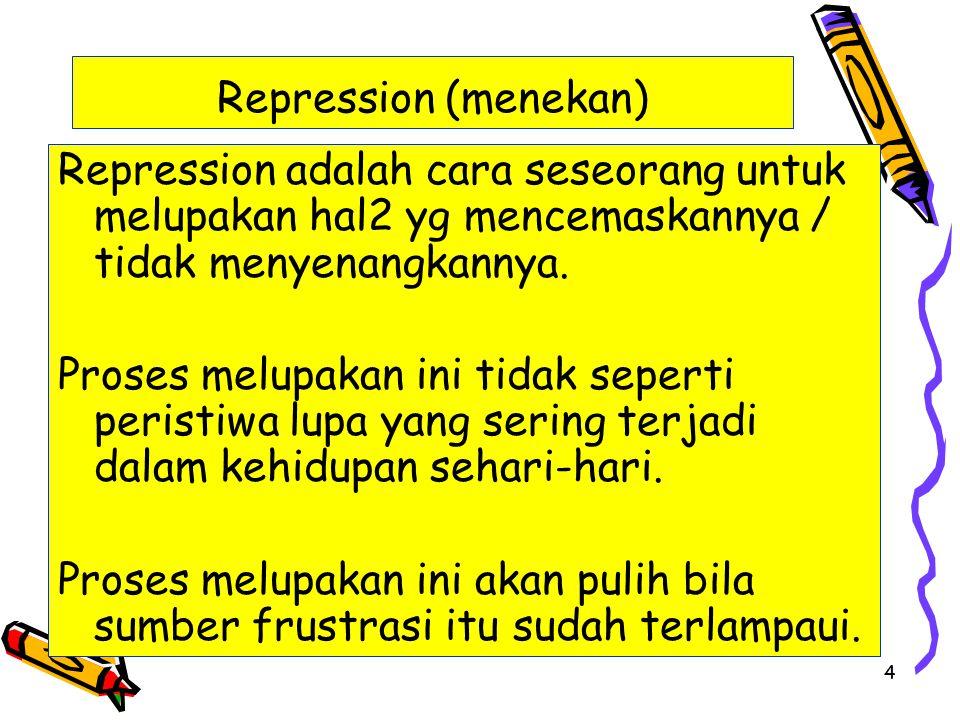 4 Repression (menekan) Repression adalah cara seseorang untuk melupakan hal2 yg mencemaskannya / tidak menyenangkannya. Proses melupakan ini tidak sep