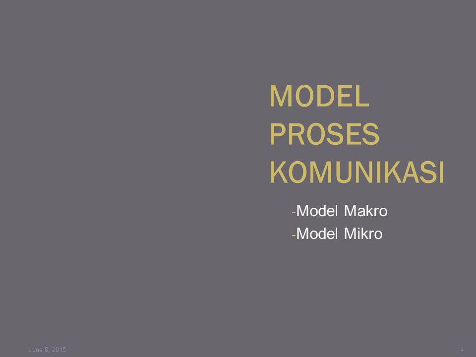 MODEL PROSES KOMUNIKASI - Model Makro - Model Mikro June 8, 20154