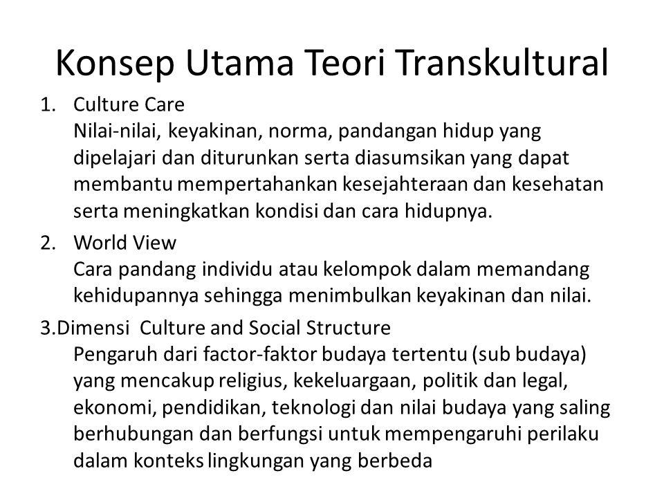 Konsep Utama Teori Transkultural 1.Culture Care Nilai-nilai, keyakinan, norma, pandangan hidup yang dipelajari dan diturunkan serta diasumsikan yang dapat membantu mempertahankan kesejahteraan dan kesehatan serta meningkatkan kondisi dan cara hidupnya.