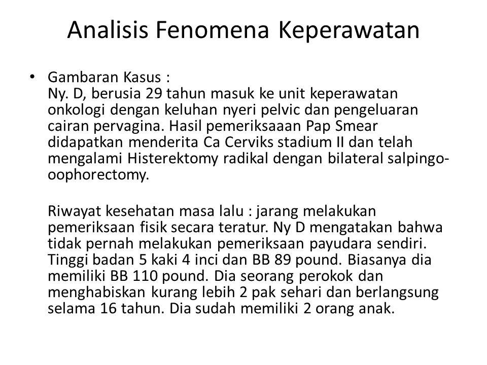 Analisis Fenomena Keperawatan Gambaran Kasus : Ny.