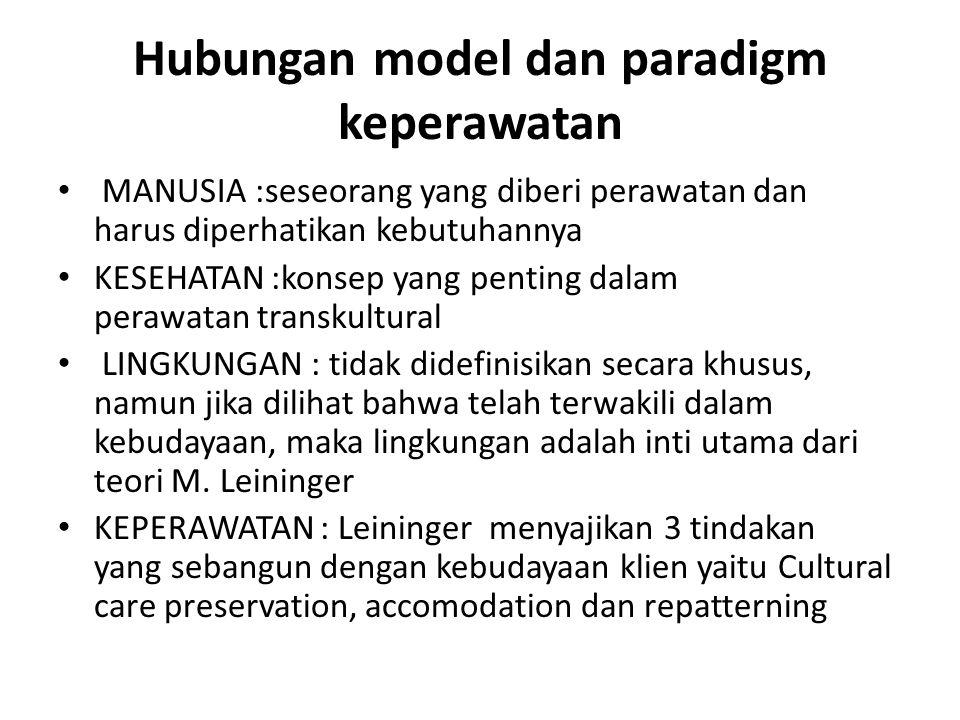 Hubungan model dan paradigm keperawatan MANUSIA :seseorang yang diberi perawatan dan harus diperhatikan kebutuhannya KESEHATAN :konsep yang penting dalam perawatan transkultural LINGKUNGAN : tidak didefinisikan secara khusus, namun jika dilihat bahwa telah terwakili dalam kebudayaan, maka lingkungan adalah inti utama dari teori M.