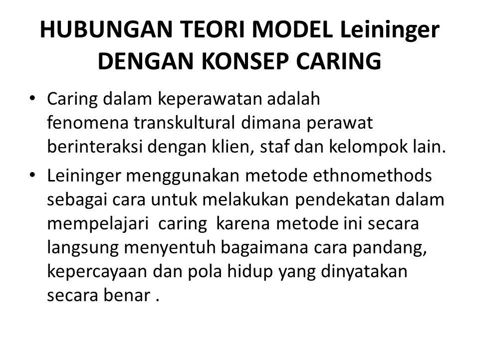 HUBUNGAN TEORI MODEL Leininger DENGAN KONSEP CARING Caring dalam keperawatan adalah fenomena transkultural dimana perawat berinteraksi dengan klien, staf dan kelompok lain.