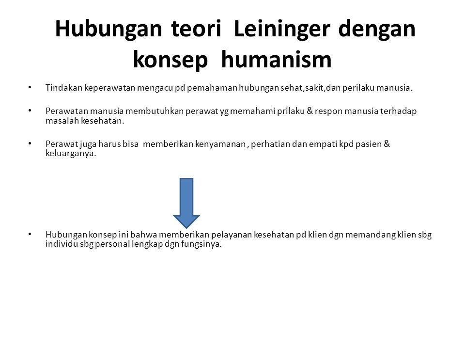 Hubungan teori Leininger dengan konsep humanism Tindakan keperawatan mengacu pd pemahaman hubungan sehat,sakit,dan perilaku manusia.