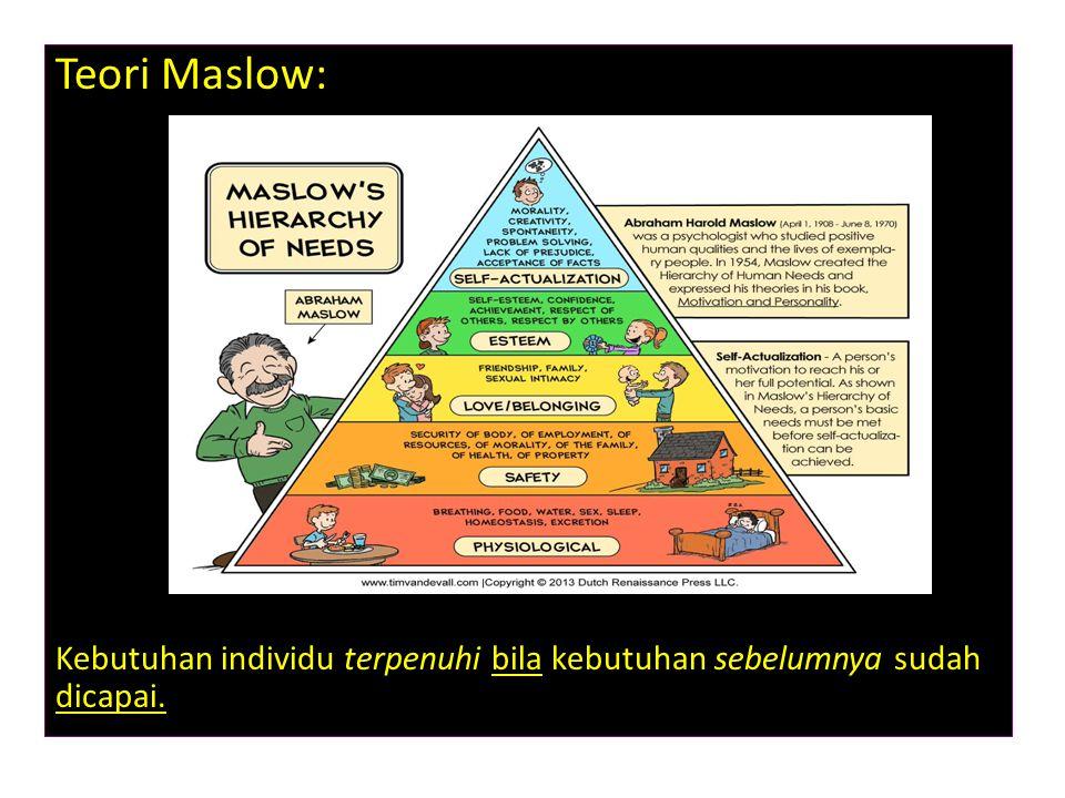 Teori Maslow: Kebutuhan individu terpenuhi bila kebutuhan sebelumnya sudah dicapai.