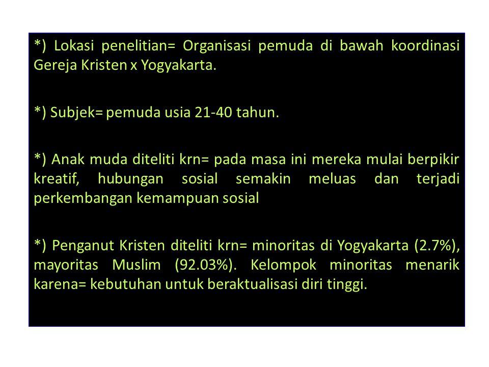 *) Lokasi penelitian= Organisasi pemuda di bawah koordinasi Gereja Kristen x Yogyakarta. *) Subjek= pemuda usia 21-40 tahun. *) Anak muda diteliti krn