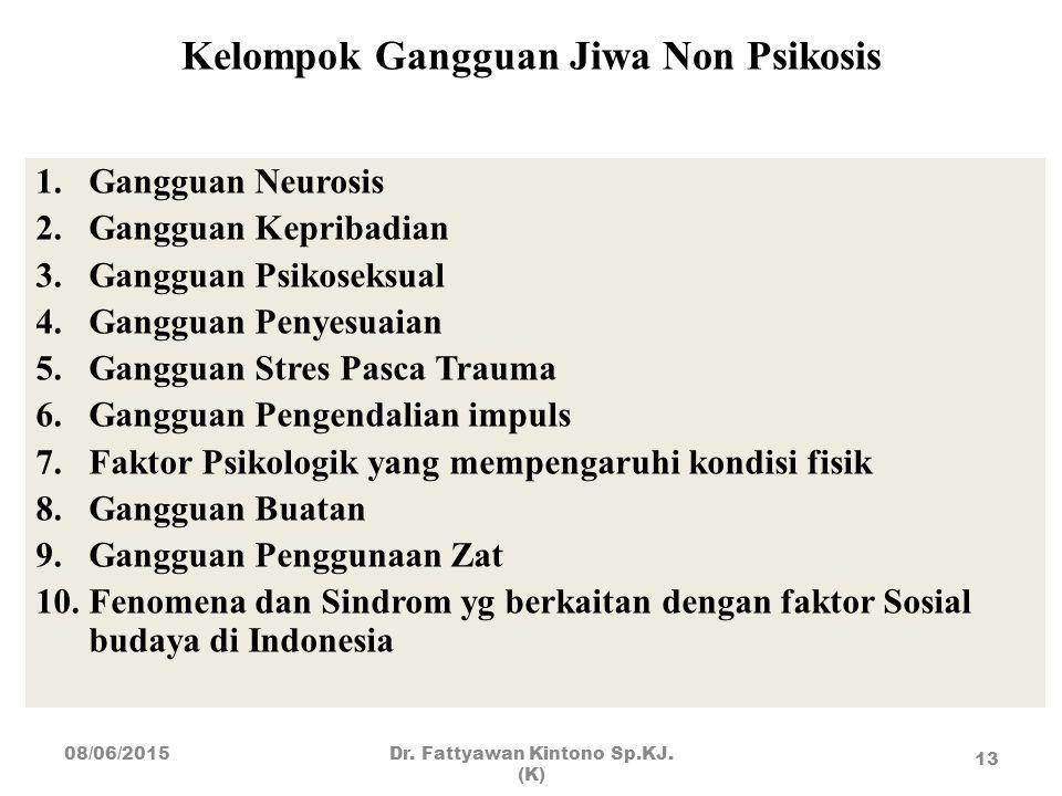 Kelompok Gangguan Jiwa Non Psikosis 1.Gangguan Neurosis 2.Gangguan Kepribadian 3.Gangguan Psikoseksual 4.Gangguan Penyesuaian 5.Gangguan Stres Pasca T