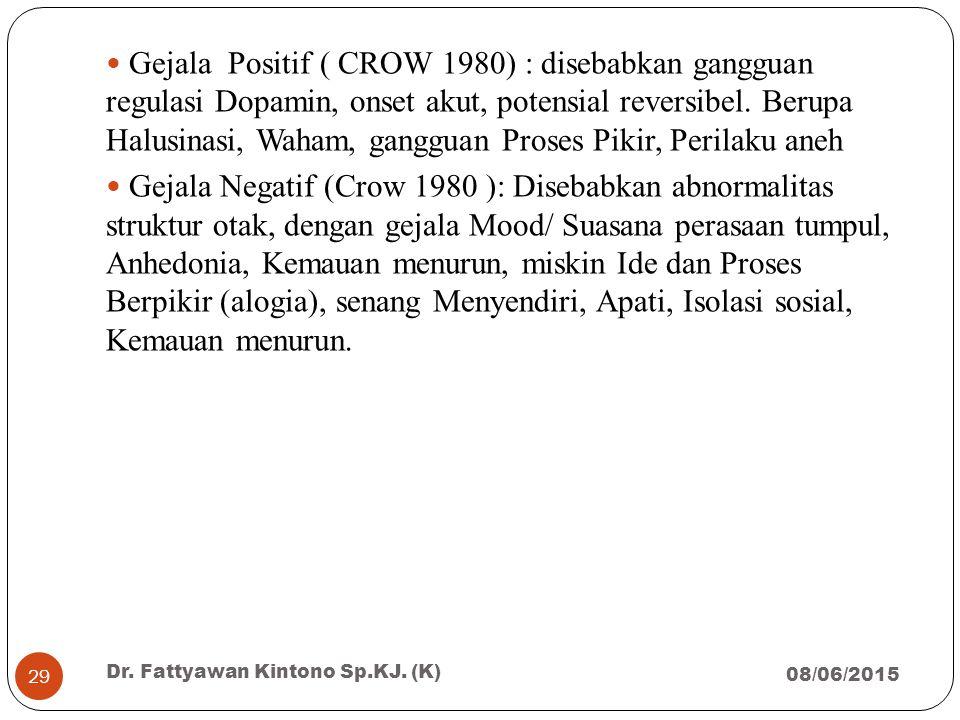Gejala Positif ( CROW 1980) : disebabkan gangguan regulasi Dopamin, onset akut, potensial reversibel. Berupa Halusinasi, Waham, gangguan Proses Pikir,
