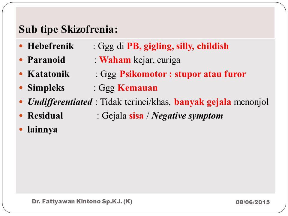 Sub tipe Skizofrenia: 08/06/2015 Dr. Fattyawan Kintono Sp.KJ. (K) 33 Hebefrenik : Ggg di PB, gigling, silly, childish Paranoid : Waham kejar, curiga K